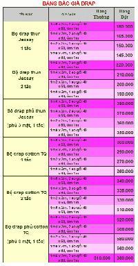 Bảng báo giá Drap tổng hợp