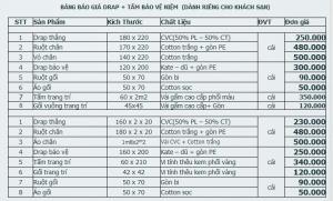 Bảng báo giá Drap + tấm bảo vệ niệm ( dành riêng cho khách sạn )